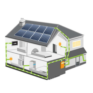 50kwh Solar system with battery backup