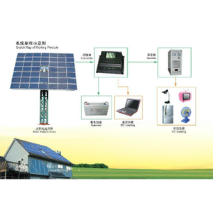 30kwh Solar system battery, Solar battery storage System
